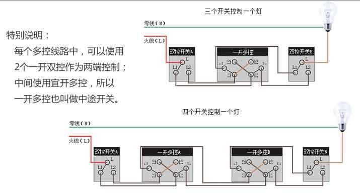 """首页 新闻案例 灯控百科 控制开关接线图,汉的电气厂家""""放送"""""""